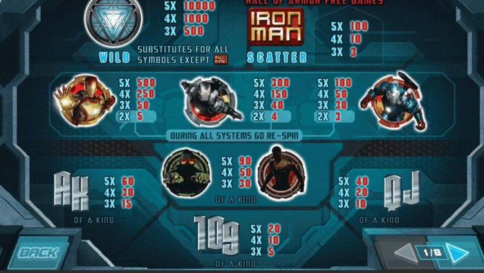 Iron Man 3 Slot by Playtech: how to play